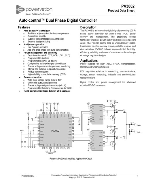 25 Page Technical Specification Design