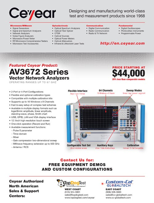 Full Page Ad for Test & Measurement Magazine