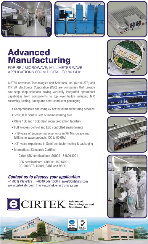 Half Page Advertisement for Manufacturing Market